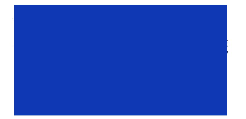 Horndahlstransporter
